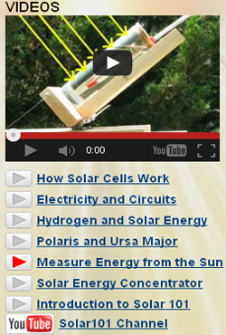 SolarVu WebLab Videos